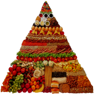 http://emagrecer.eco.br/alimento/piramide-alimentar/