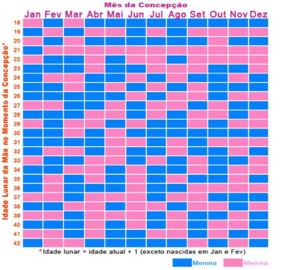 calendario original ultrassom