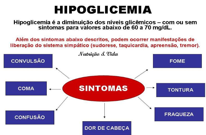 hipoglicemia